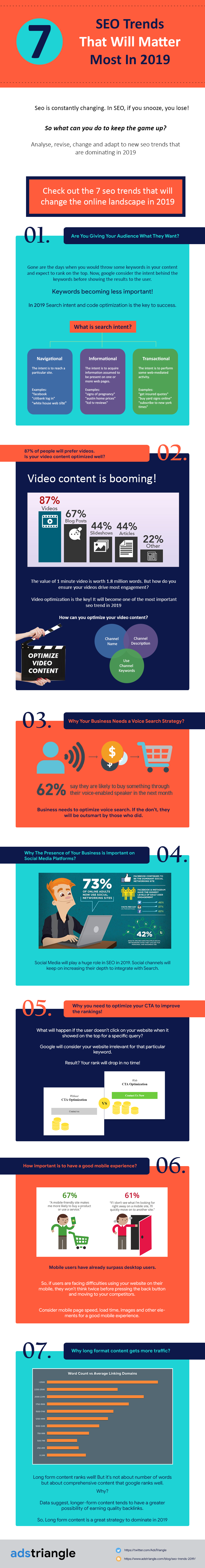 infographic-seo-trends-2019.png