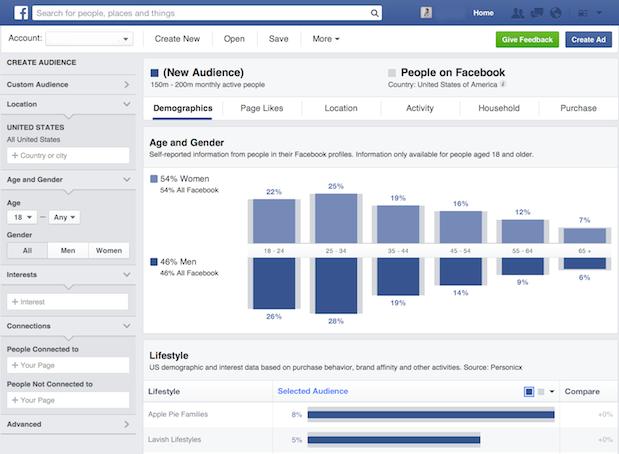 best ways to advertise on facebook