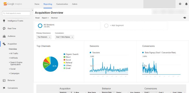google analytics for beginners