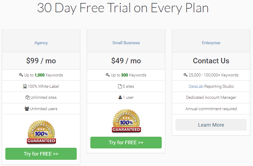 SERPs bulk rankings tool- Plan and pricing