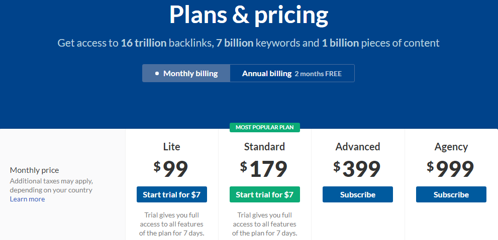 Ahrefs- Plans and pricing