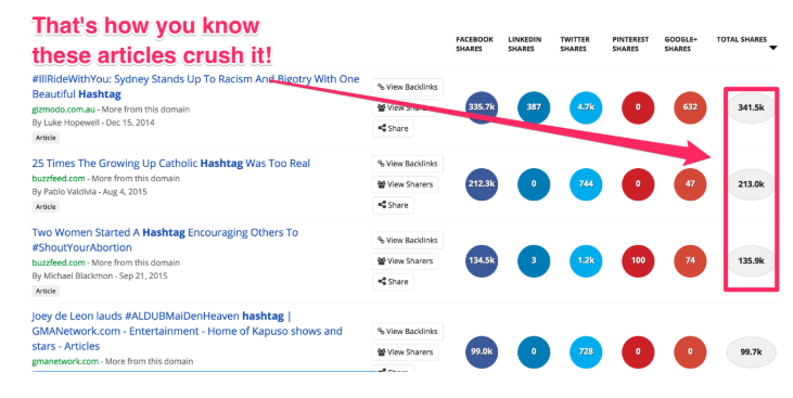 advantages of social media marketing