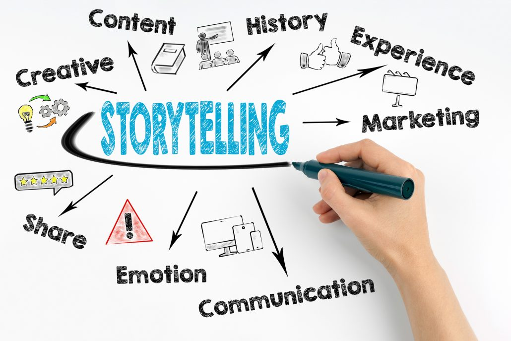 Engage Readers through Storytelling